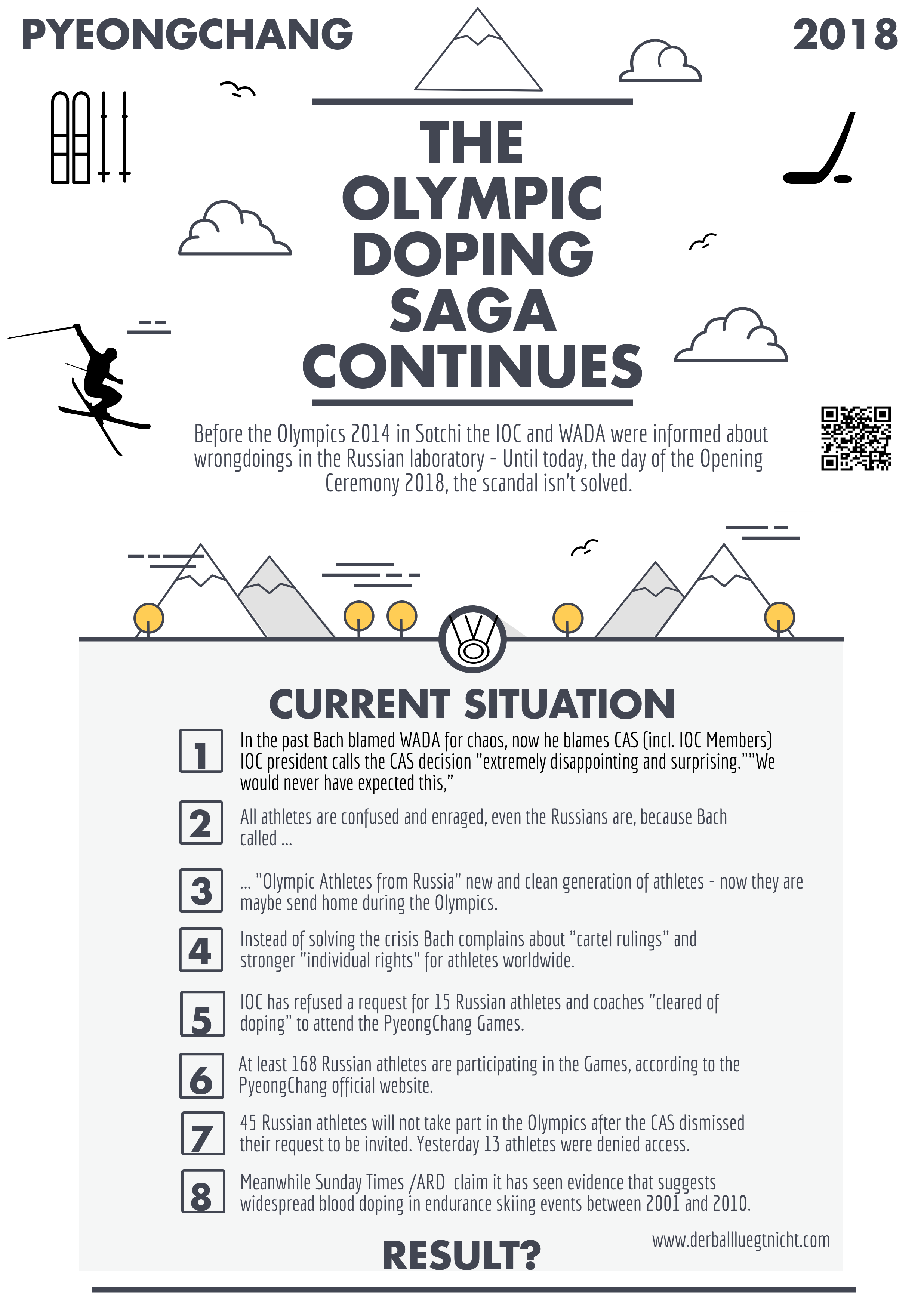 ioc doping update